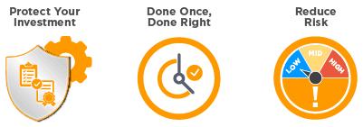 Corsec - Common Criteria Timeframe and Process